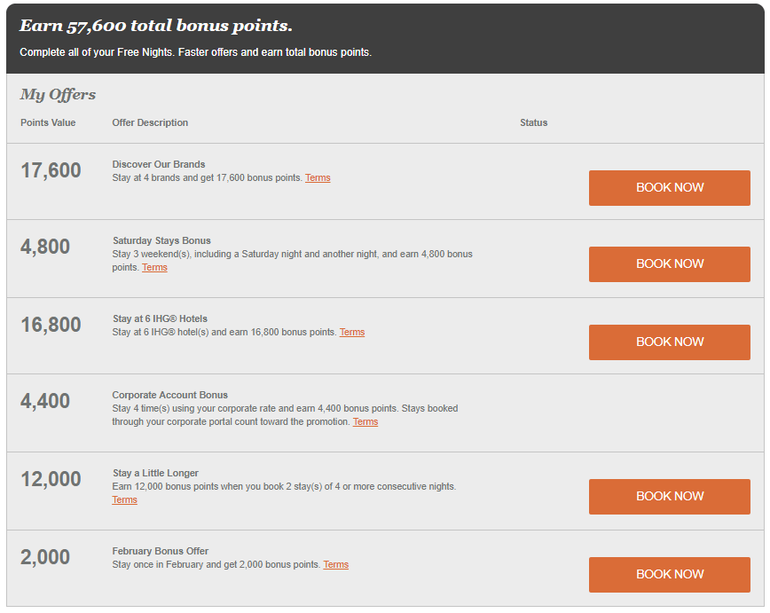 Check Your New IHG Promo Offering at Least 40k Bonus Points