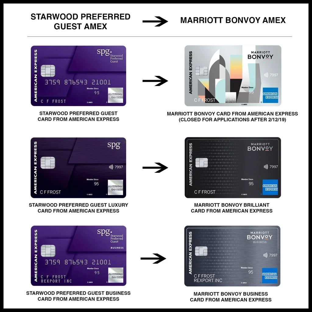 Am I Eligible for a New Marriott Bonvoy Card? This Chart ...