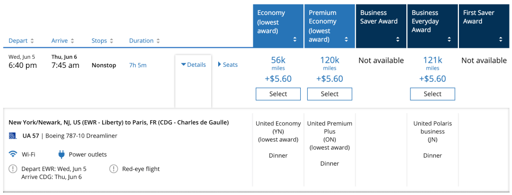 Decoding United's Revenue, Award and Upgrade Fare Classes