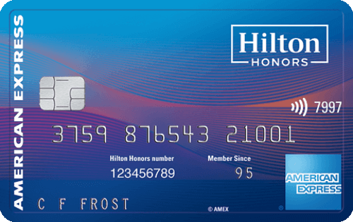 Best Hotel Credit Cards of 2019: Elite & Free Stays - The