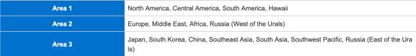 ANA Round The World Zone List