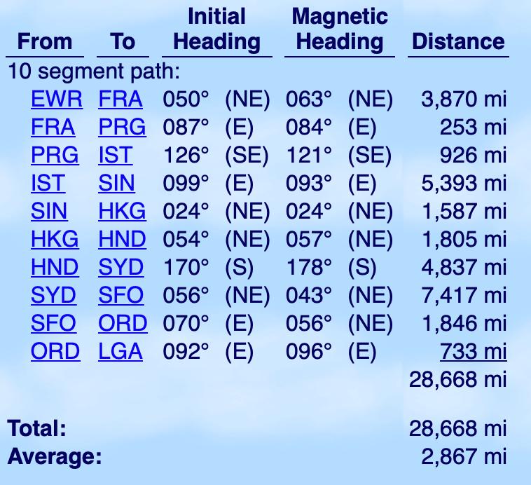 Magnetic Heading on GCmap