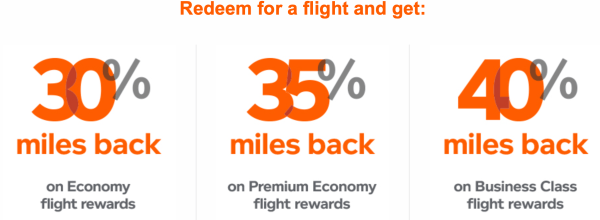 Aeroplan Discount Promotion Screenshot