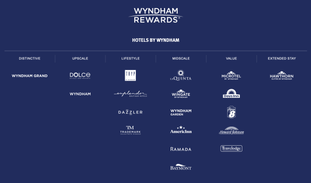 Wyndham hotels brands rewards points dubai Abu Dhabi UAE