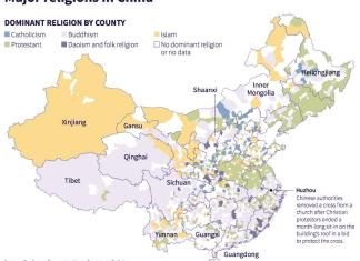China Being Religiously Catholics Unkind