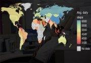 WHO Report: आलसी देशों की लिस्ट में शामिल भारत... 34% लोग फिजीकली इनएक्टिव!