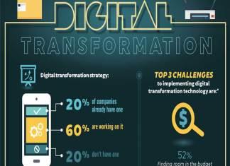 global strategic cost transformation leader