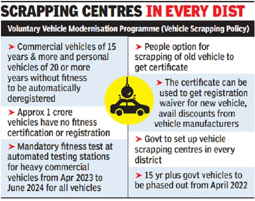 Fitness to be a criterion for scrapping automobiles; PM Narendra Modi