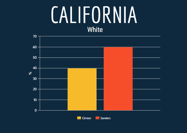 Cali-White