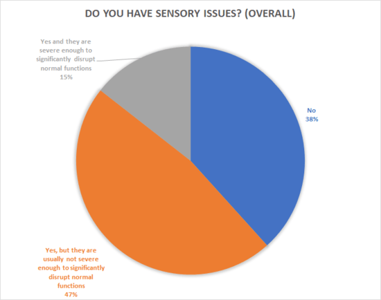 Survey4.png