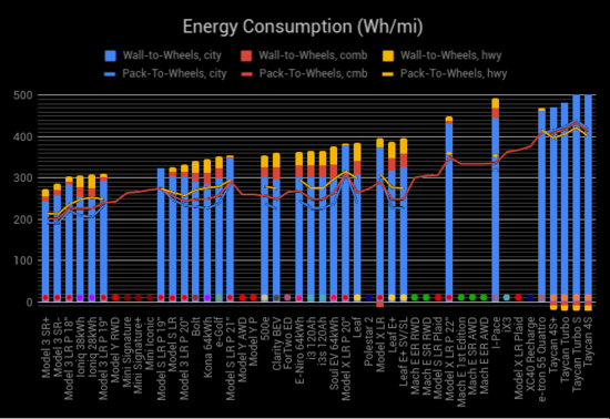 EnergyConsumption.png