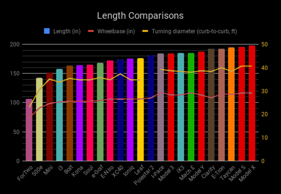 LengthComparisons1.png