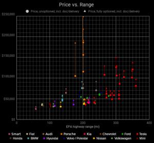 Pricevs.Range1-b.png
