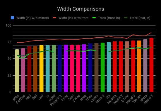 WidthComparisons1.png
