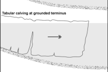 Scenarios for iceberg calving at fast tidewater glaciers. Buoyancy-driven calving is likely to produce icebergs with small width-to-height ratios that will capsize against the terminus front. The generated iceberg-to-terminus contact force is responsible for the production of glacial earthquakes.