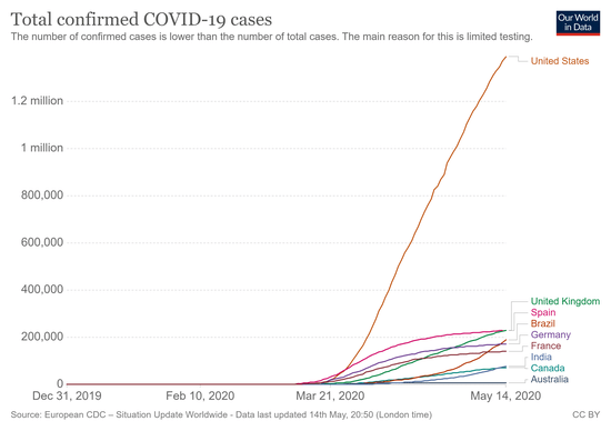 coronavirus-data-explorer.png