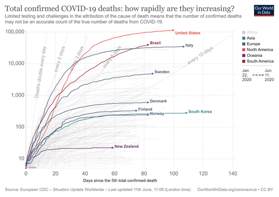 covid-confirmed-deaths-since-5th-death2.png