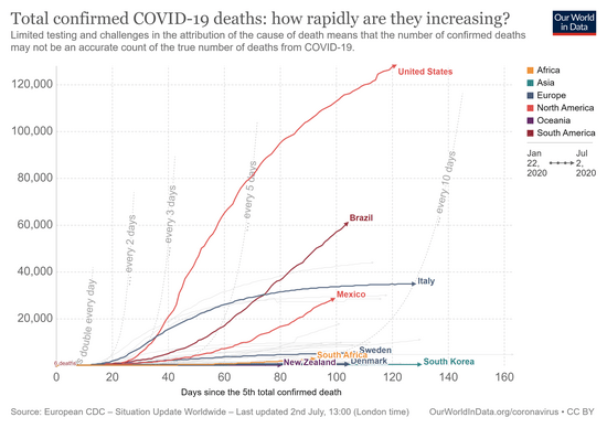 covid-confirmed-deaths-since-5th-death3.png