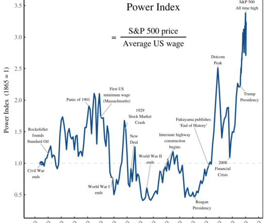 power_index1.png