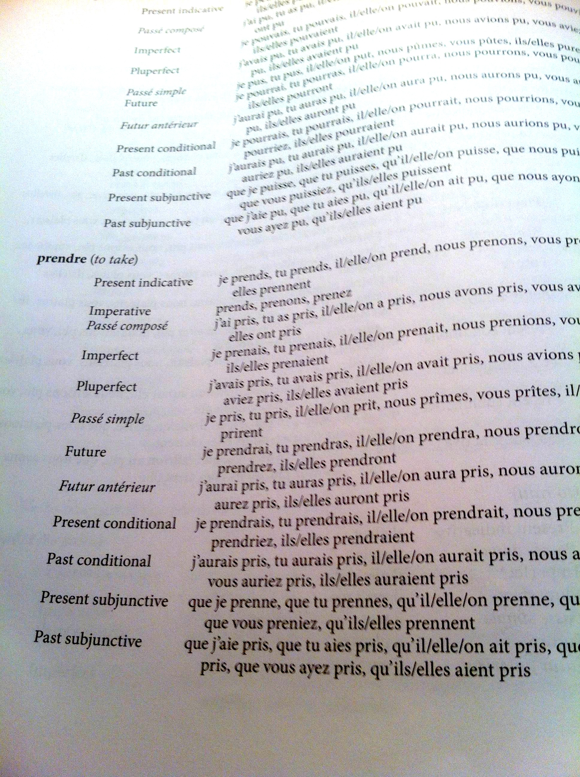 Review Practice Makes Perfect French Verb Tenses By