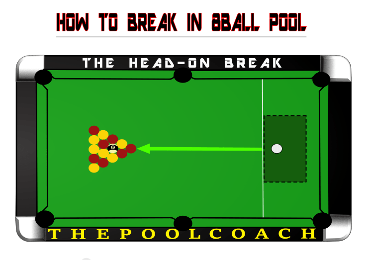 Pool Table Graphic Showing How To Break