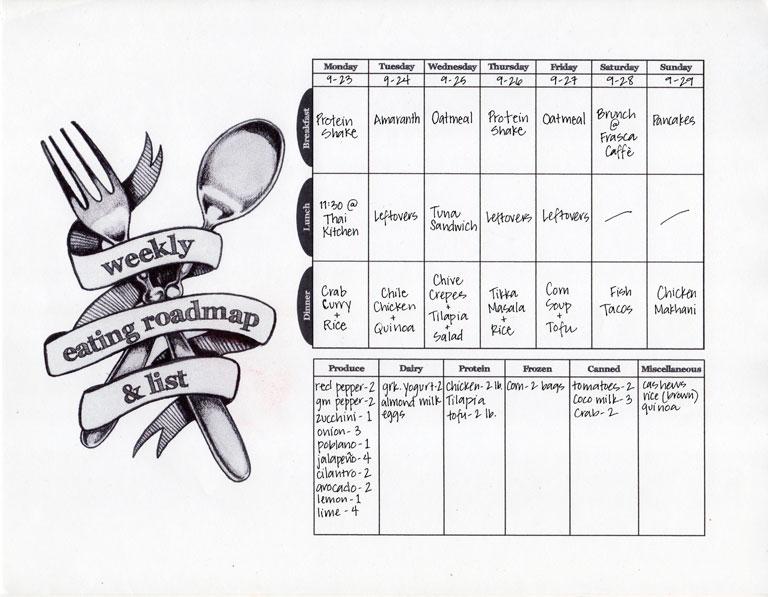 Weekly Eating Roadmap Printable Grocery List | The Postman's Knock
