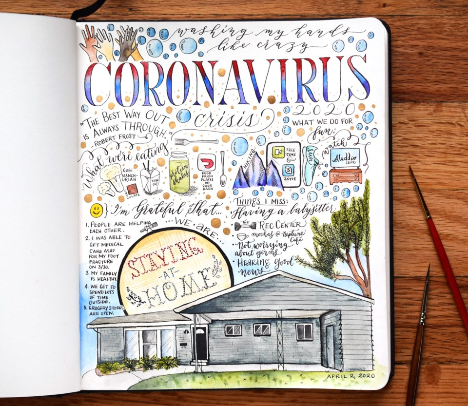 Sketchbook Inspiration: Coronavirus Quarantine