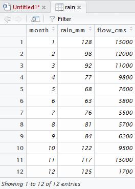 rain_data