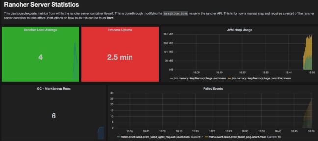 rancher server metrics