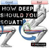 Posterior Pelvic Tilt and Squat Depth