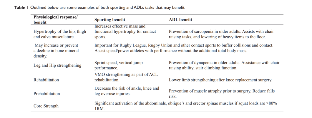 benefits of deadlift RDL variations the prehab guys