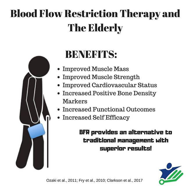 elderly blood flow restriction training the prehab guys