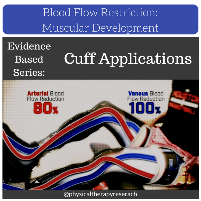 blood flow restriction cuff applications