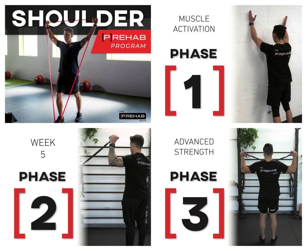 shoulder prehab program evidence based exercises prehab guys