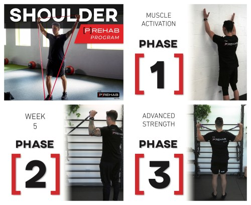 shoulder instability prehab program the prehab guys