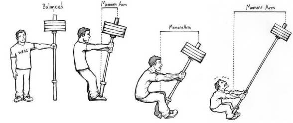 Bench Press Without Shoulder Pain the prehab guys