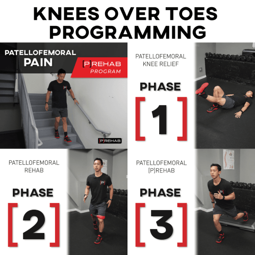 knees over toes program the prehab guys