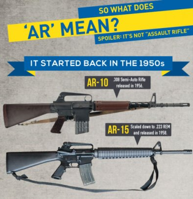 The news these days is full of the debate about assault rifles. But what exactly are we talking about?
