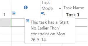 Constraint_Start_No_Earlier_Than Microsoft project constraints