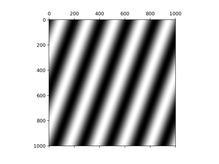 2D sinusoidal grating with arbitrary angle