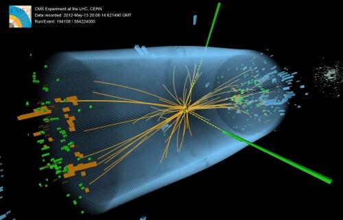 Higgs Boson Collision