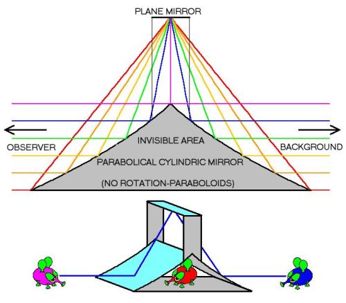 Metamaterials