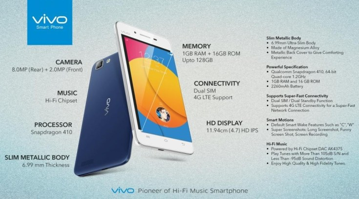 Y27L product Specification