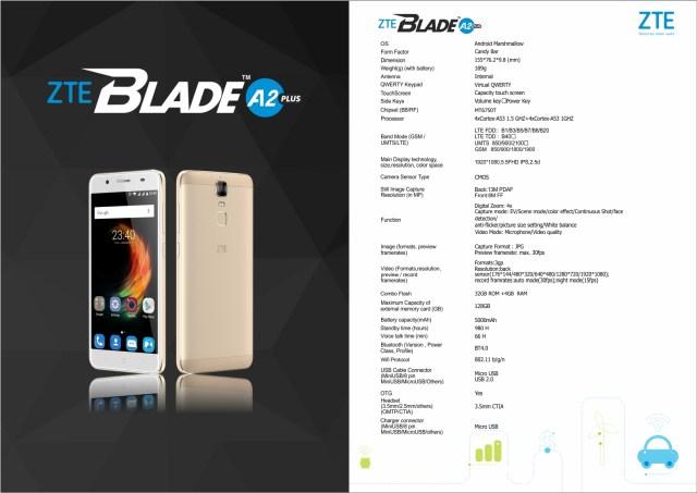 Blade A2 Plus Spec Sheet