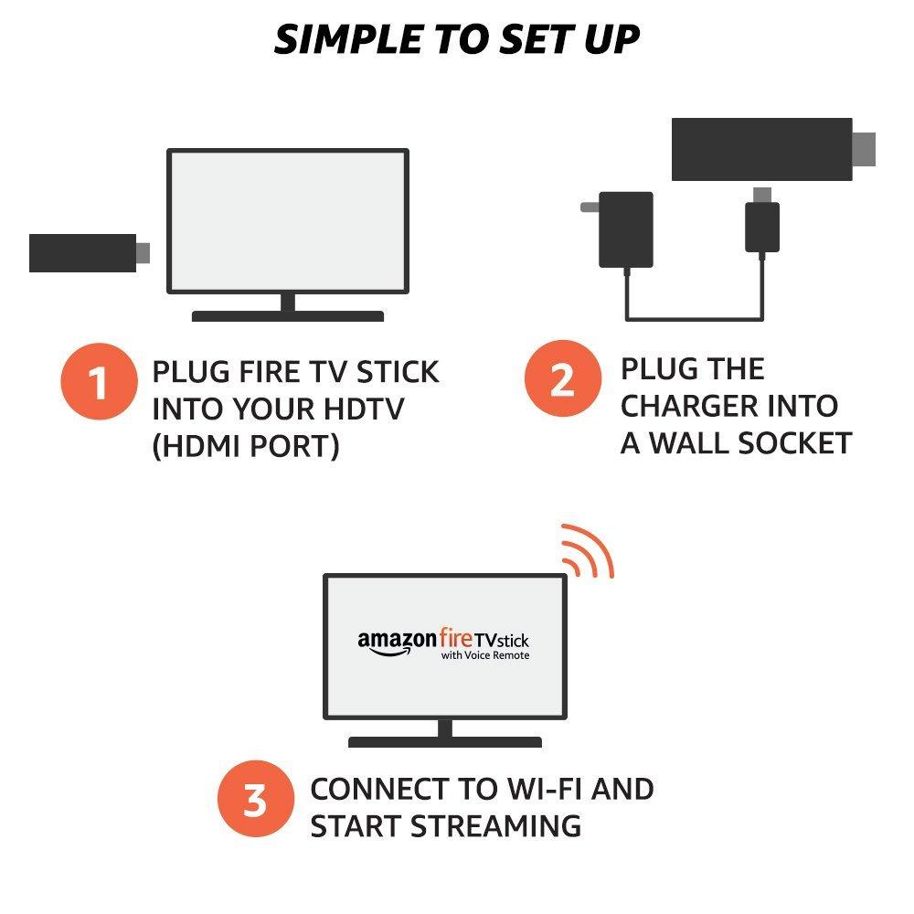 Set Up Amazon Fire TV