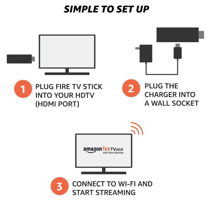 Fire TV Stick Setup