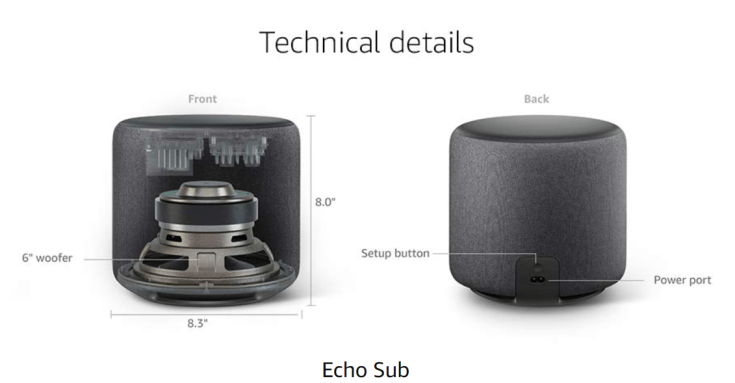 echo sub tech details
