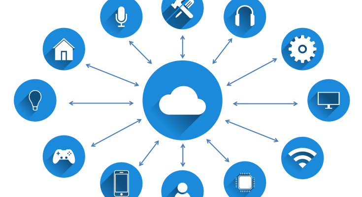 Cloud Computing And IoT