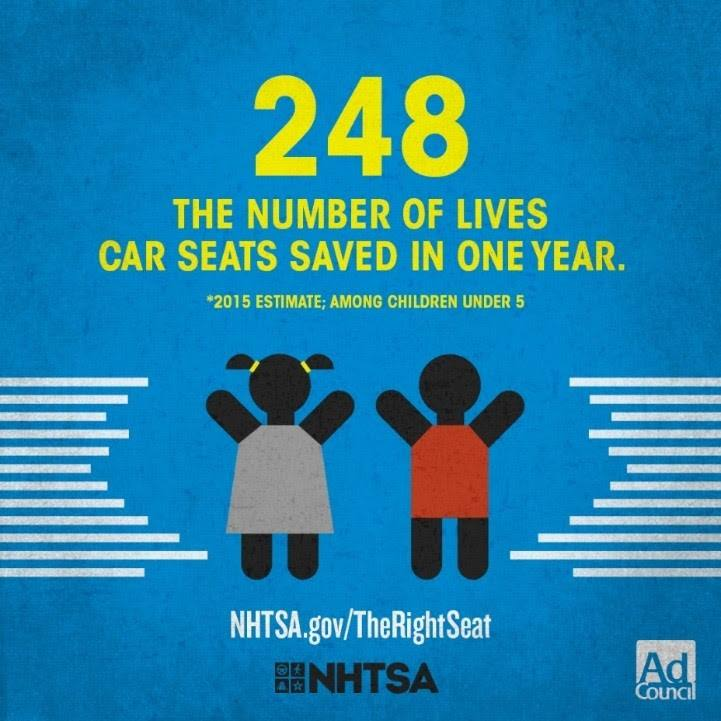 NHTSA car seat safety