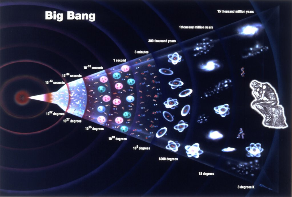https://www.universetoday.com/54756/what-is-the-big-bang-theory/